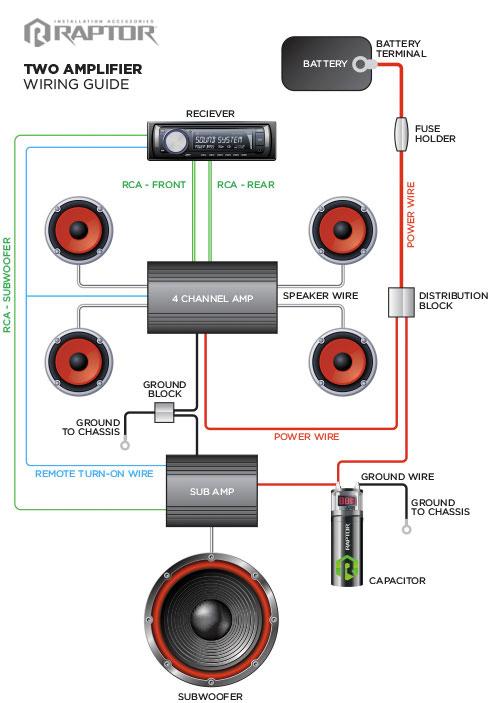 Car audio battery wiring diagram wiring diagram on dual battery wiring diagram car audio Scosche Wiring Diagram RV Battery Isolator Diagram