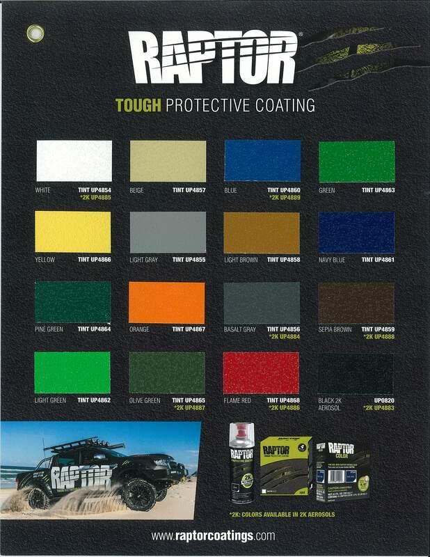 Green Raptor Liner : green, raptor, liner, RAPTOR, LINER, CANADA