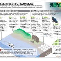 World Economic Forum 2017 Report Advises Geoengineering, Brain Chips and Nikola Tesla Technology