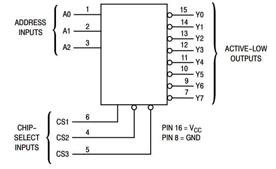 [DIAGRAM] Logic Diagram Of 3 To 8 Decoder FULL Version HD