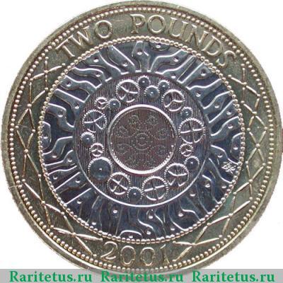 moduri naturale de a arunca lire sterline