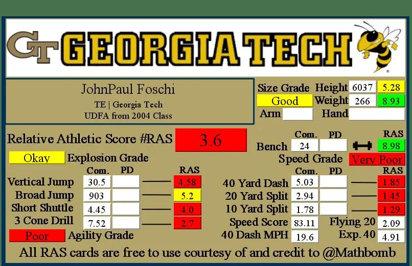 JohnPaul Foschi RAS 6779