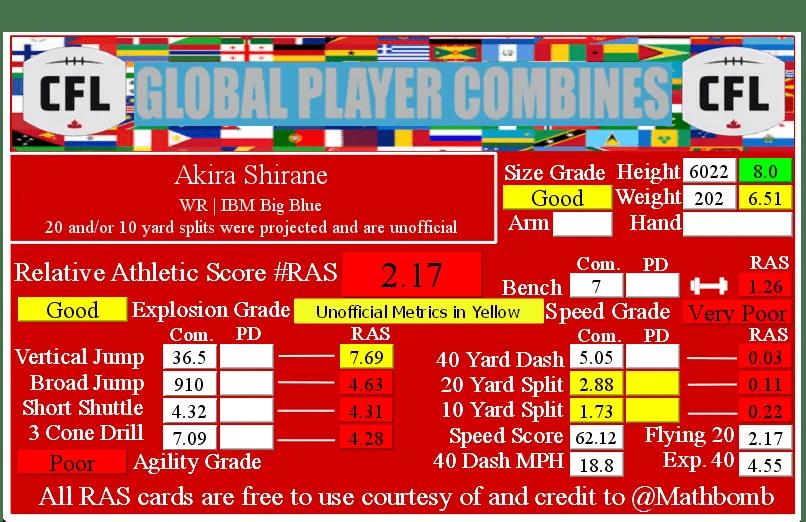 Akira Shirane RAS 20286.png