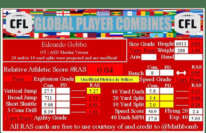 Edoardo Gobbo RAS 20303.png