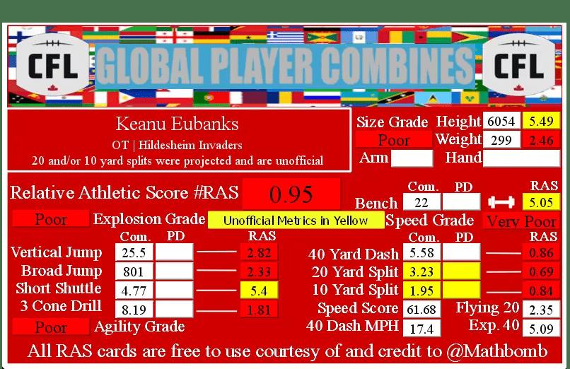 Keanu Eubanks RAS 20322.png