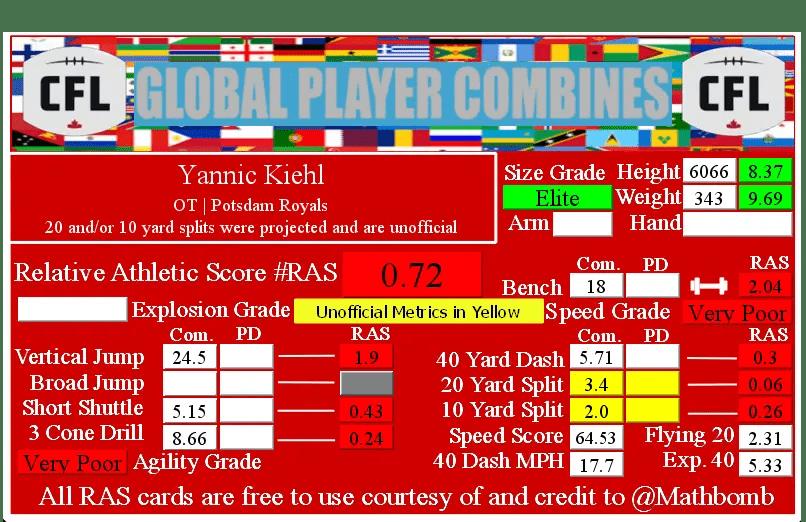 Yannic Kiehl RAS 20251.png