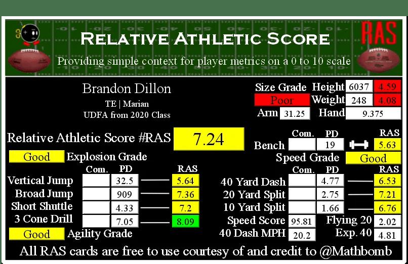 Brandon Dillon RAS 15234.png