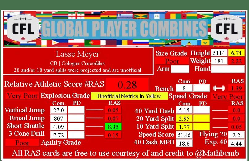 Lasse Meyer RAS 20258.png