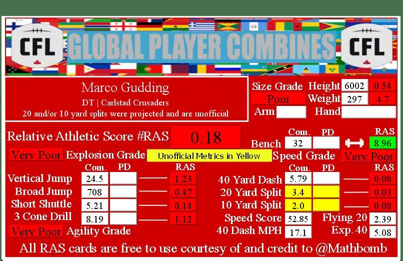 Marco Gudding RAS 20363.png