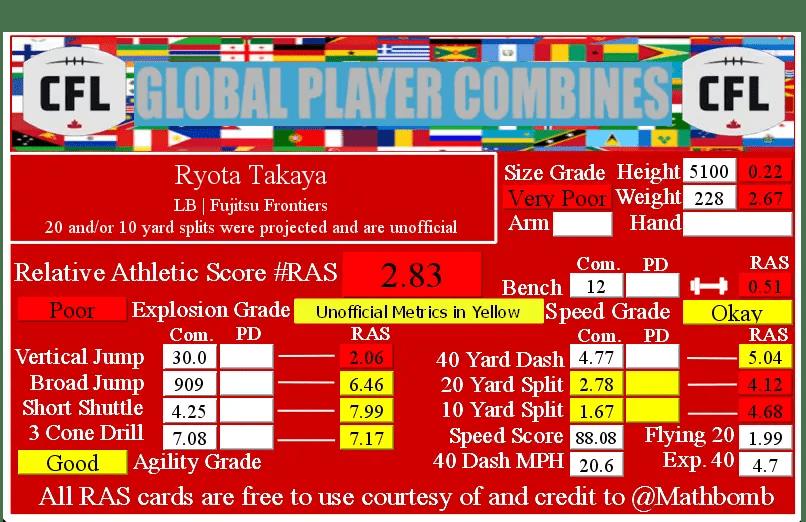 Ryota Takaya RAS 20288.png