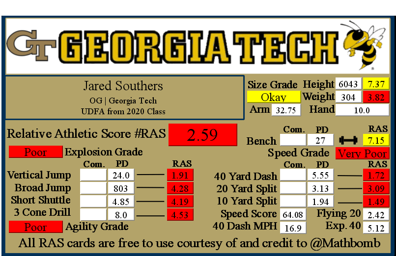 Jared Southers RAS 19035.png