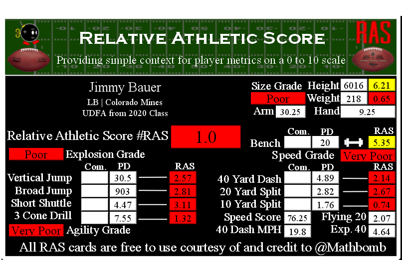 Jimmy Bauer RAS 20788.png