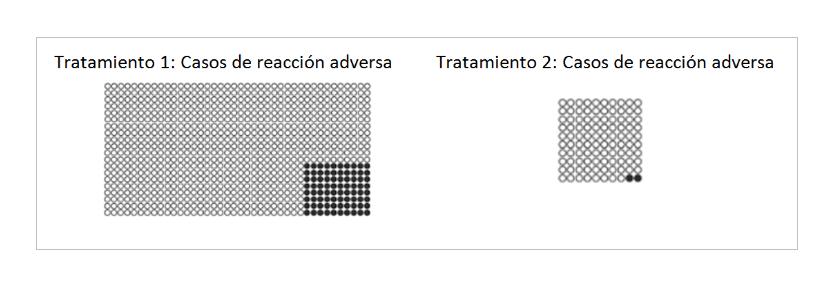 ejemplo de Okan sobre presentación natural de frecuencias