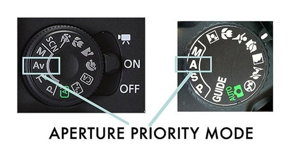 3 Things you can do in Aperture Priority