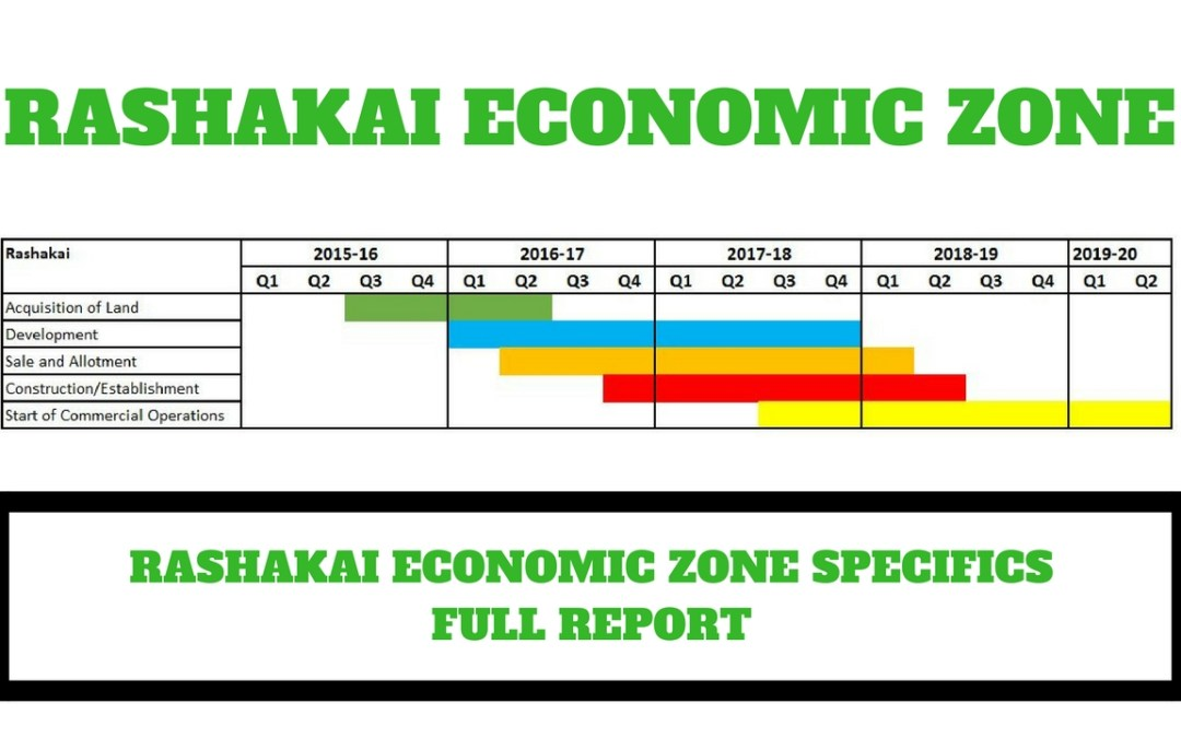 Rashakai Economic Zone Specifics – 1000 Acres Full Report