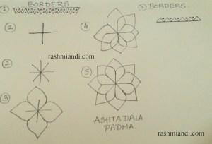 Some simple Border and Ashtadala Padma.