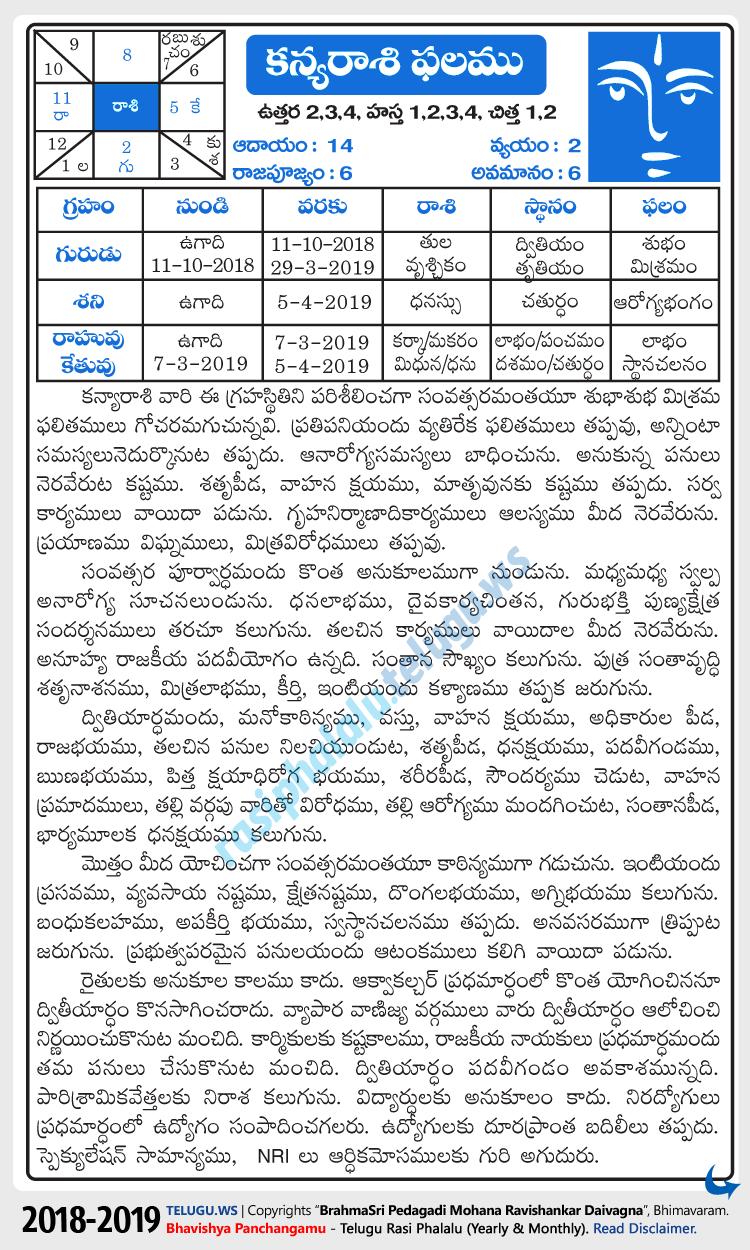 Capricorn Makara Rasi Phalalu Telugu Home Facebook - Modern