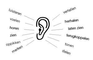 rasja.nl-omgaan met emoties in je training-goed luisteren