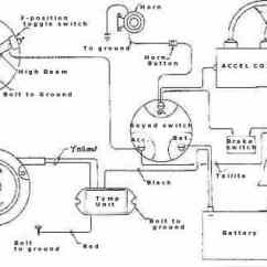 1972 Triumph Bonneville Wiring Diagram John Deere L120 Pto Switch Bsa Diagrams Schema For Twins Sunl Atv