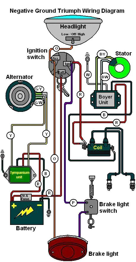 simple wiring diagram for chopper scion xb radio boyer/tympanium ?s bsa - the jockey journal board