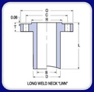 Long Weld Neck Reinforcing Nozzle