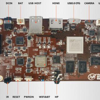 A80-optimus-board-explain