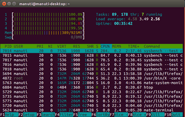 sysbench-umate-htop-cpu-4_local