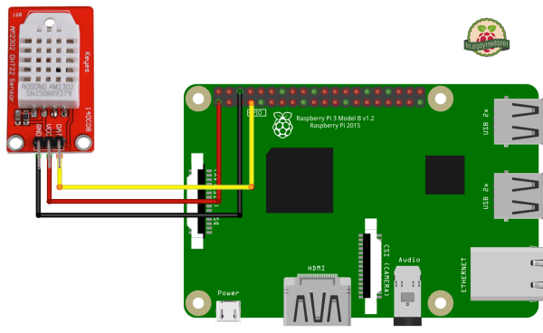 DHT22 Raspberry Pi sensor