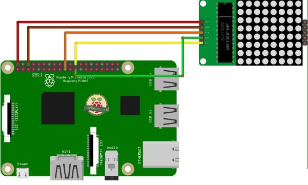 max7219-led-8x8-aansluitschema-raspberry-pi