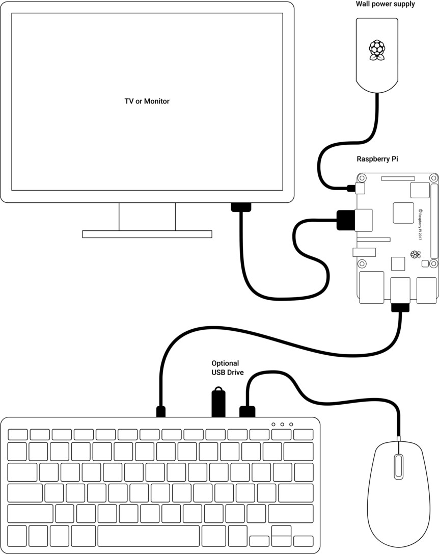 Release of an official keyboard and mouse for the