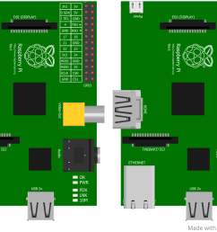 new raspberry pi graphics and models for fritzing raspi tvpi b circuit diagram 11 [ 1365 x 1023 Pixel ]
