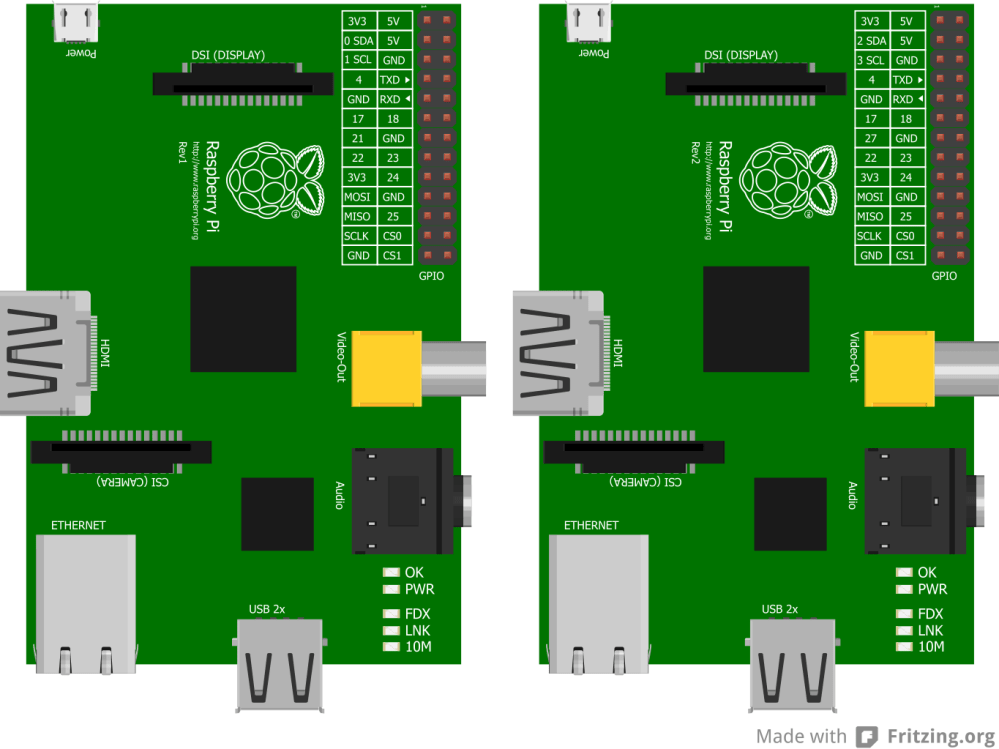 medium resolution of new raspberry pi graphics and models for fritzing raspi tvpi b circuit diagram 11