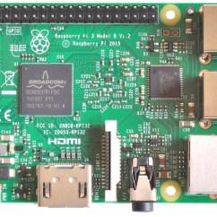 Raspberry Pi 3 Model B Wiring Diagram Switch Light Circuit Manual E Books Booksraspberry Best Library