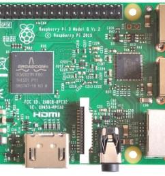 raspberry pi 3 model b launches today u2013 64 bit quad a53 1 2 ghzraspberry [ 1500 x 993 Pixel ]
