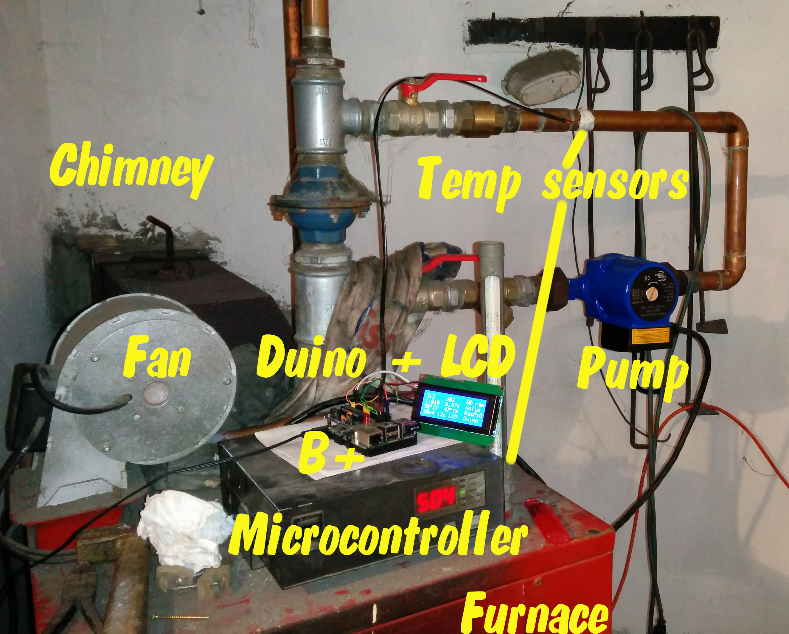 Electric Meter Wiring Heat Central Heating Furnace Monitoring And Control With Raspio