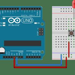 Arduino Wiring Diagram Usb Type B Turn Signal Wire