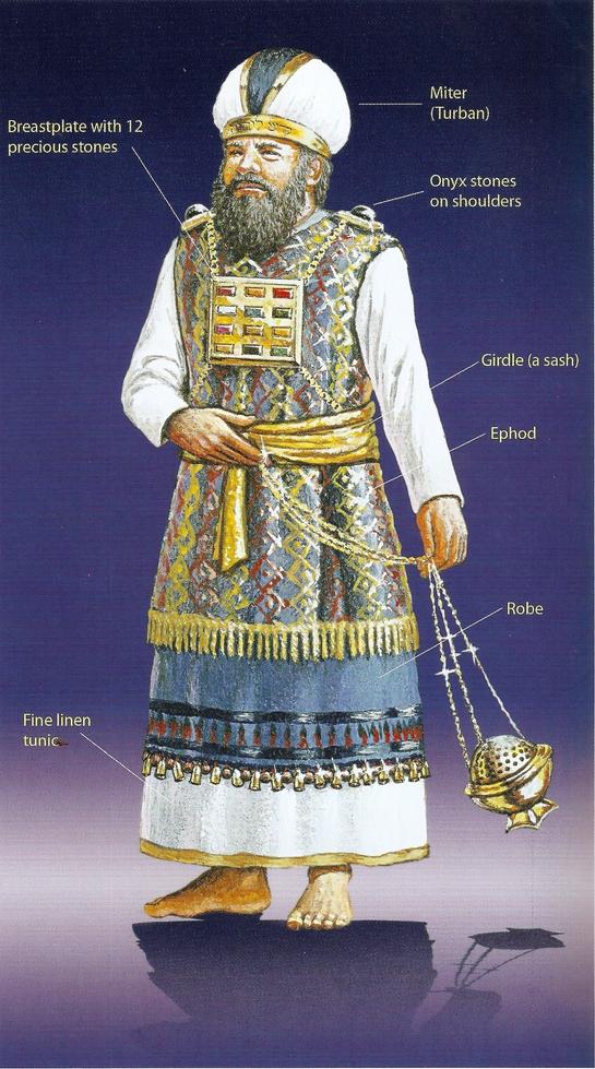 tabernacle wilderness tribes diagram 2001 lincoln ls belt 34th kifil study: ras tafari renaissance revelations –
