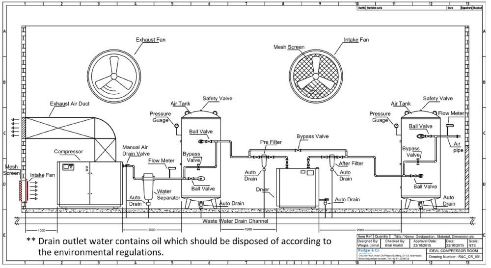 medium resolution of see high resolution layout
