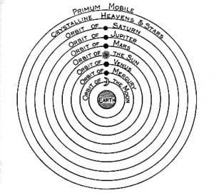 Aristoteles'in Evreni: Dünya Merkezli Evren