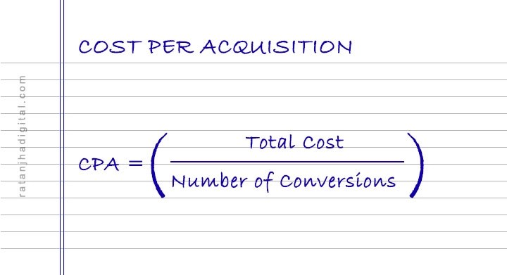 Cost Per Acquisition (CPA) Calculator