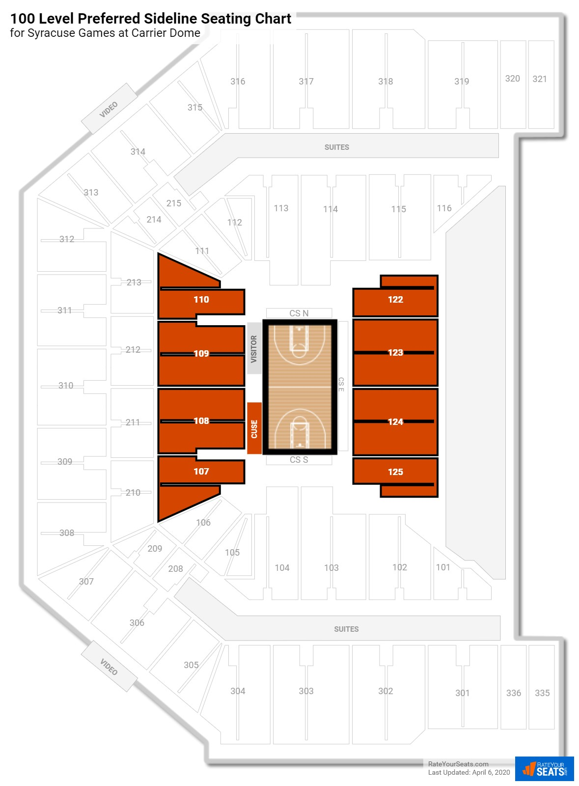 Syracuse Basketball Seating Chart : syracuse, basketball, seating, chart, Carrier, Courtside, Basketball, Seating, RateYourSeats.com