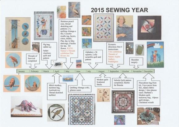 2015 Textile Timeline