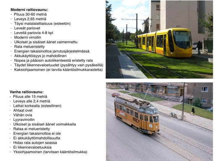 Vanha vs Moderni ratikka.001