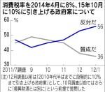 「日本経済新聞」2012年1月15日付