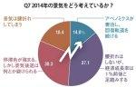 日経ビジネスオンライン(2014年1月6日付)
