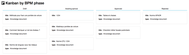 Kanban Workflow Validation
