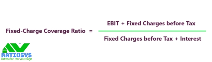 Fixed-Charge Coverage Ratio