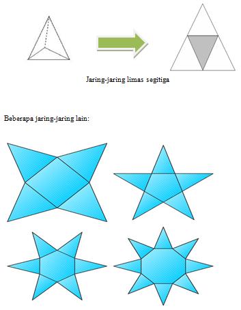 Jaring Limas Segitiga : jaring, limas, segitiga, LIMAS, Ratnawahyu