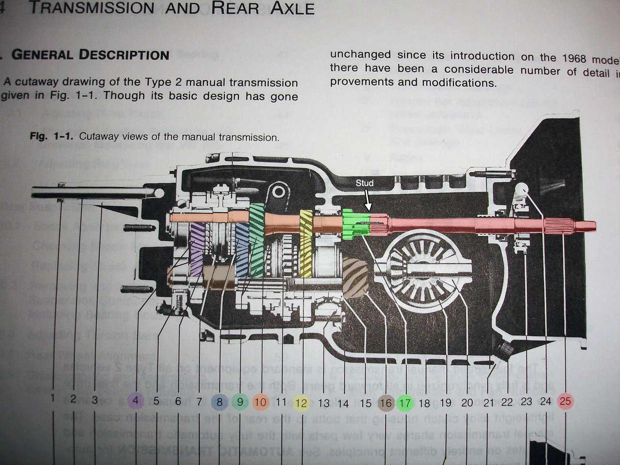 2001 Vw Beetle 5 Speed Transmission On Vw Bug Engine Diagram