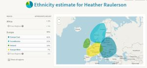 Ethnicity estimate